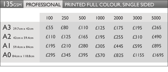 Colour poster printing in London,Brighton,Birmingham,Leeds,Sheffield,Bradford,Wigan,Bristol,Cardiff,Manchester,Liverpool,Glasgow,Edinburgh,Newcastle,Reading,Nottingham,Plymouth,Exeter,Bournemouth,Leicester,Oxford,Luton,Preston, Hull,Swansea,Wirral